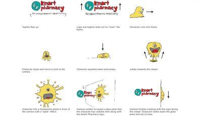 Kmart_StoryBoard_02-1.jpg